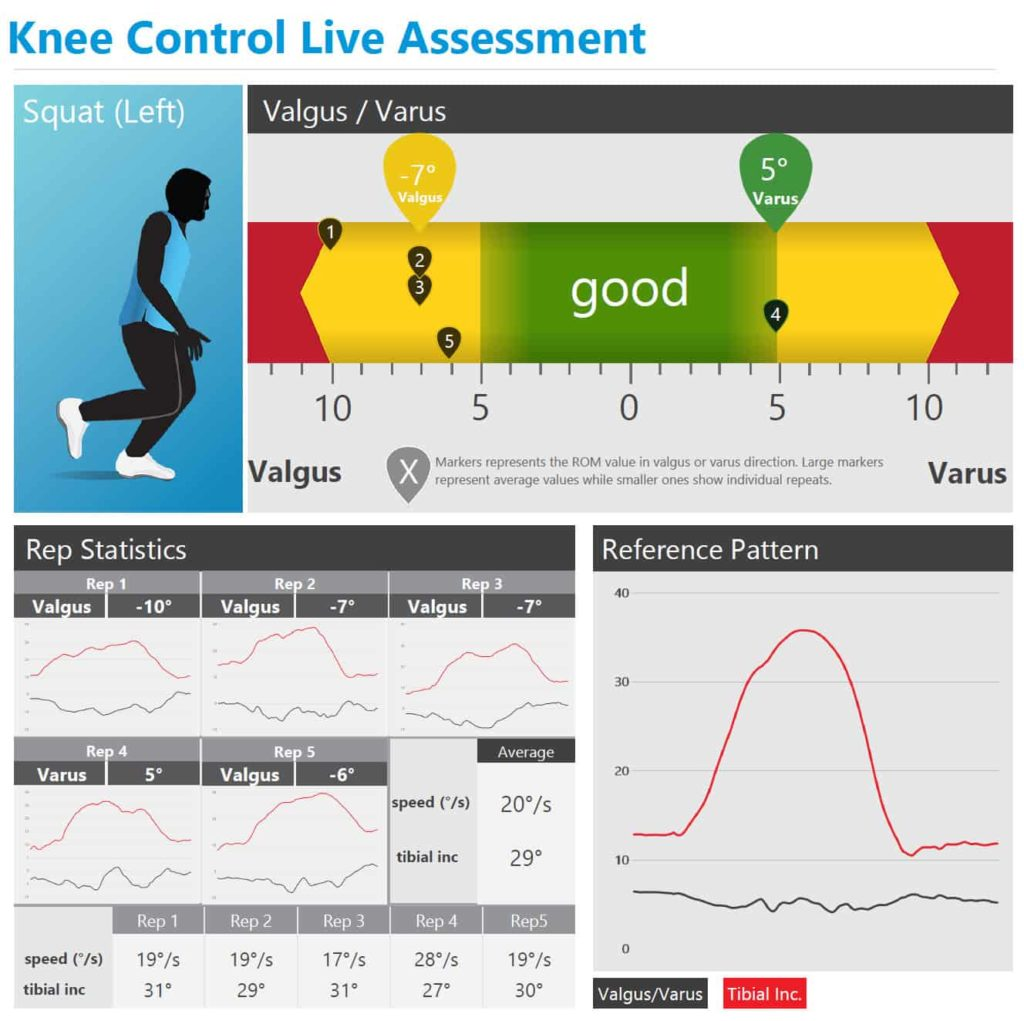 Knee Control Live Assessment
